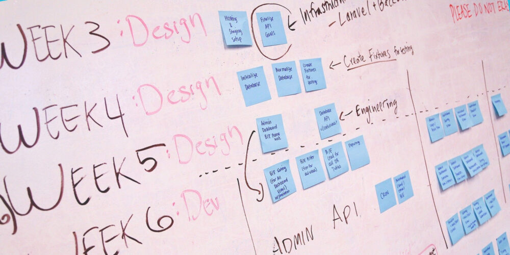 Good Design Brief for a Digital Product